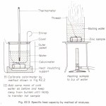To measure the specific heat capacity by the method of mixtures