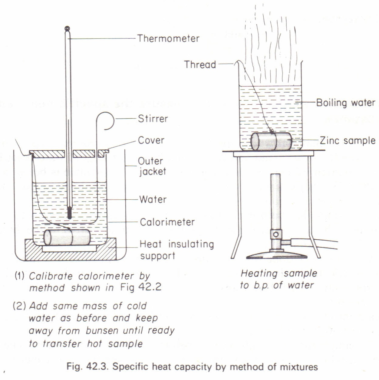 to measure the specific heat capacity by the method of mixtures  physics  assignment help online
