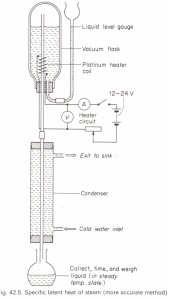 To measure the specific latent heat of steam (more accurate method)To measure the specific latent heat of steam (more accurate method)