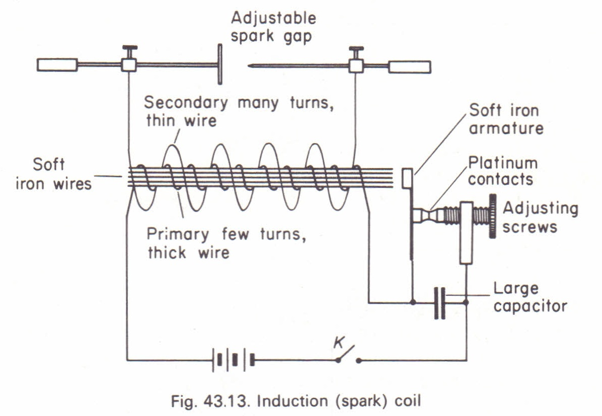 the induction coil physics homework help physics assignments and the induction coil