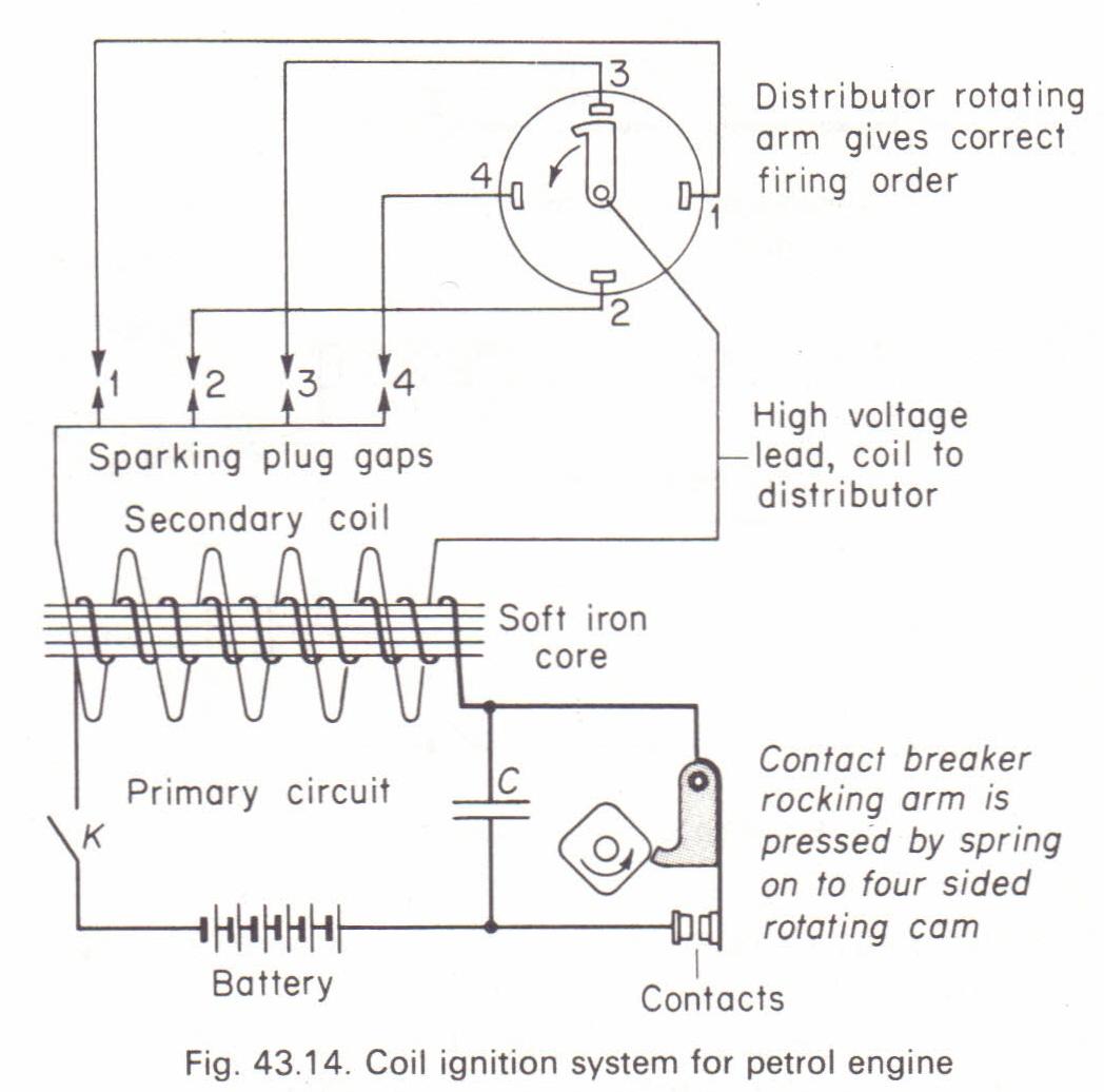 Ignition System Of Petrol Engine لم
