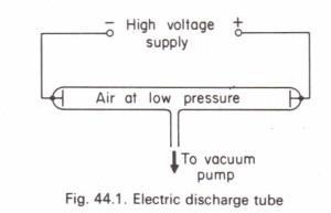 Discharge tube phenomena