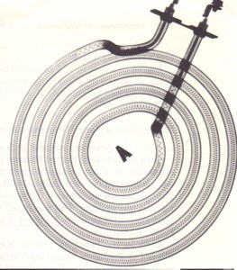 """(b) X-ray photograph of a boiling plate taken at the Electricity Council's Appliance Testing Laboratories at Leatherhead, Surrey. The picture reveals that the element spiral is wound uniformly, thus avoiding the development of dangerous """"hot-spots"""" which would lead to local high temperature rise and early breakdown. All kinds of electrical equipment is tested at the laboratories to the advantage of manufacturer and consumer alike"""