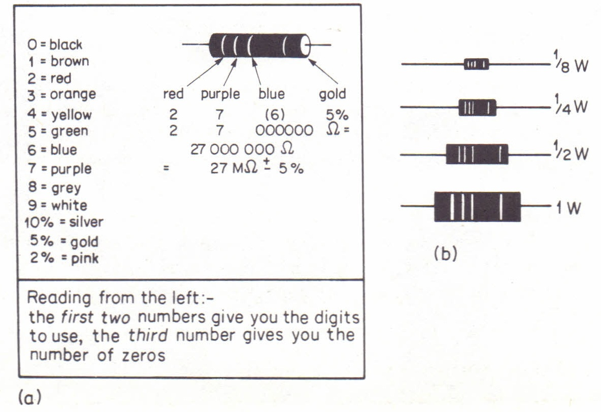 the resistor colour code physics homework help physics  stripes or bands on resistors