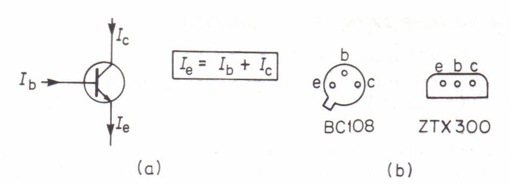 current through a transistor physics homework help