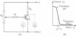 The output voltage changes very quickly