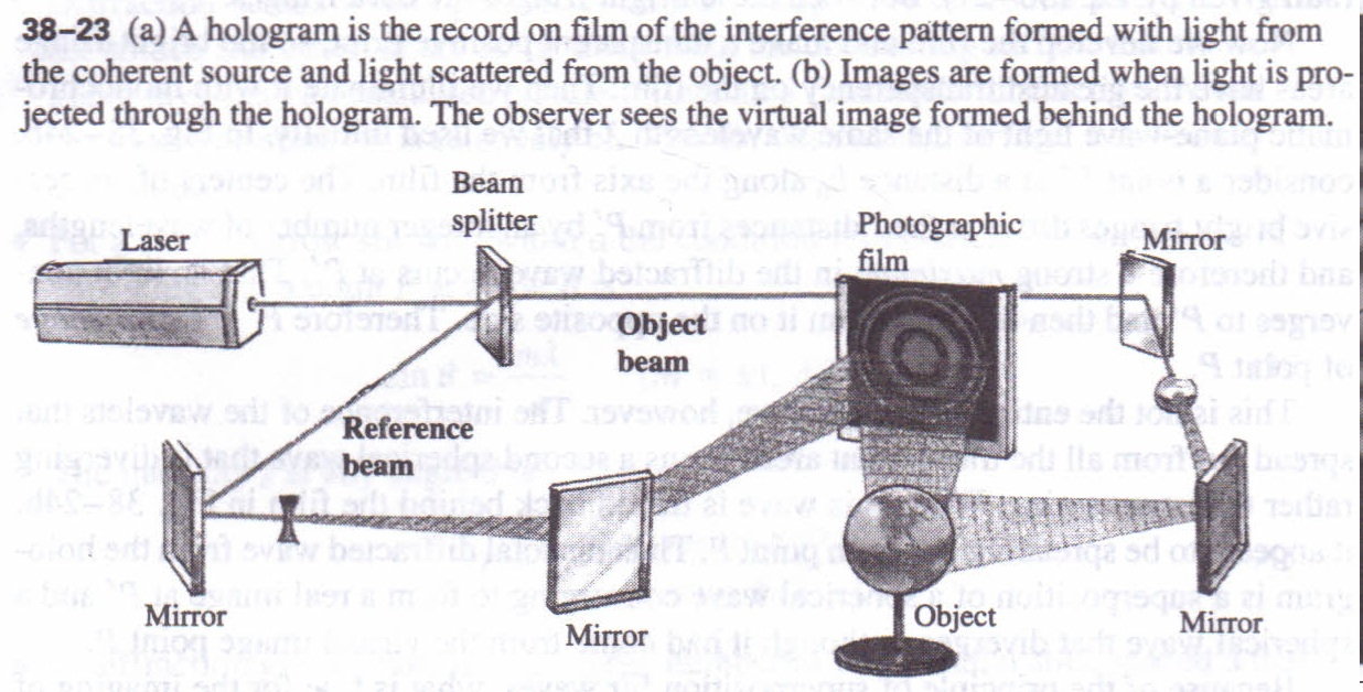 HOLOGRAPHY Physics Homework Help, Physics Assignments and
