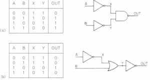 More complex logic gate circuits