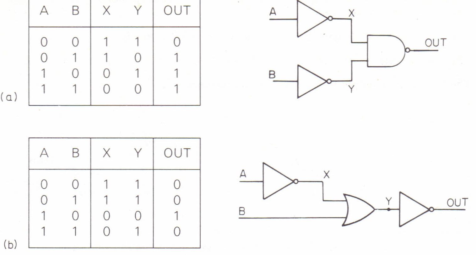Combinational Logic Physics Homework Help Assignments And Gate Circuit More Complex Circuits