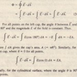 Sample Problem GAUSS LAW