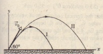"(I) The path of a fly ball, calculated by taking air resistance into account. (II) The path the ball would follow in a vacuum, calculated by the methods of this chapter. See Table 4-1 for corresponding data. (Adapted from ""The Trajectory of a Fly Ball,"" by Peer J. Brancazio, The Physics Teacher, January 1985"