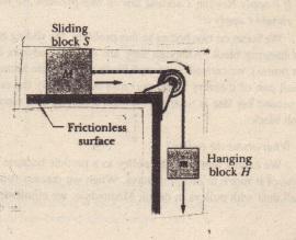 Help solving physics problem.?