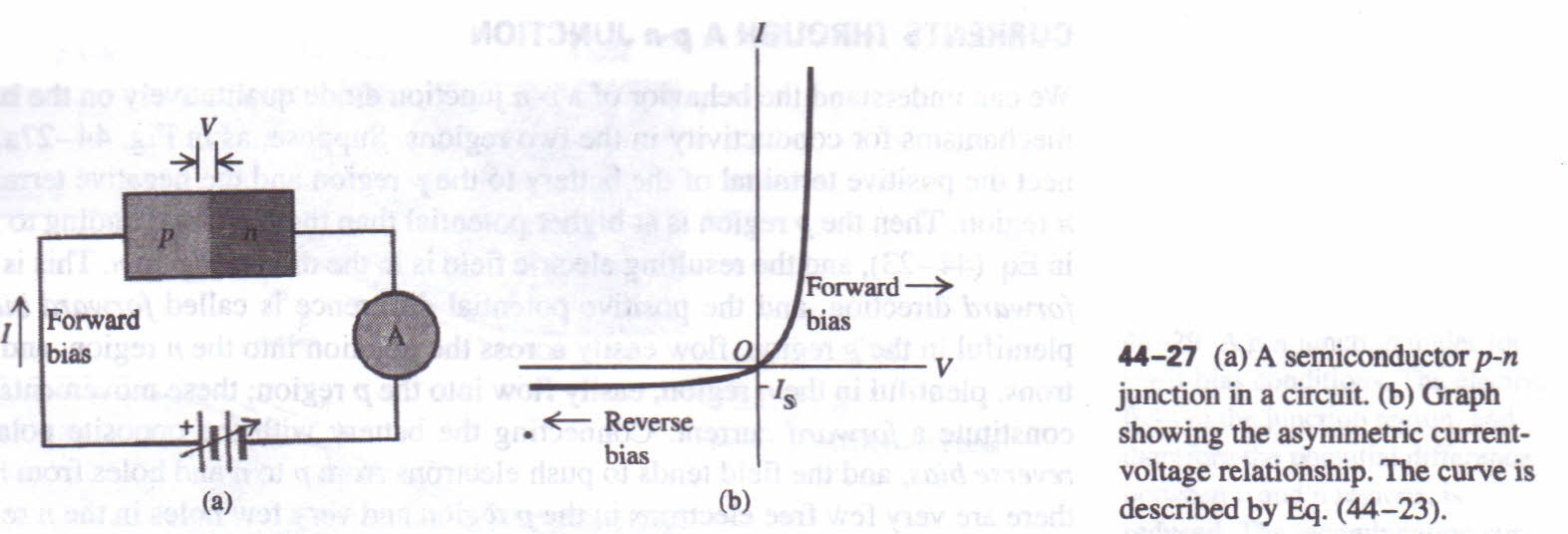 The P N Junction Physics Homework Help Assignments And Understanding Pn
