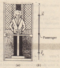 (a) A passenger stands on a platform scale that indicates his weight or apparent weight. (b) The free-body diagram for the passenger, showing the normal force N on him from the scale and the wavitational force~.