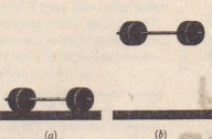 When Chemerkin lifted the weights above his head, he increased the separation between the weights and Earth and thus changed the configuration of the weights-Earth system from that in (0) to that in (b).