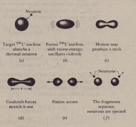 nuclear power essay introduction