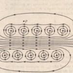 Solenoids and Toroids